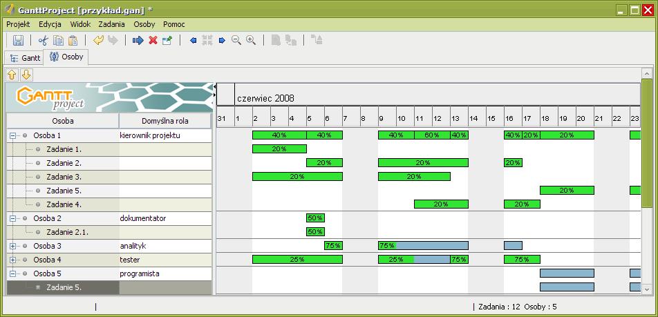 Ganttproject 287 portable programy portable zadania na wykresie mog mie przypisane maksymalnie cztery szczegy ktre wybieramy z listy mona rwnie ustawi kolor nowego zadania ccuart Choice Image
